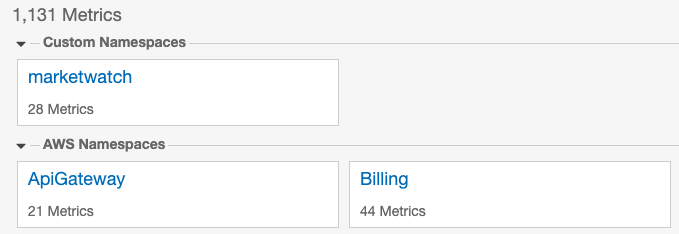 Metrics with custom namespaces