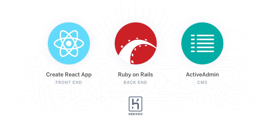 An image of four logos, React, Rails, Activeadmin, and Heroku