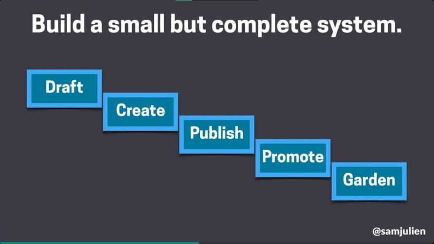 blogging-system
