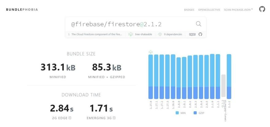 Bundle size of Cloud Firestore npm module as analyzed on bundlephobia.com