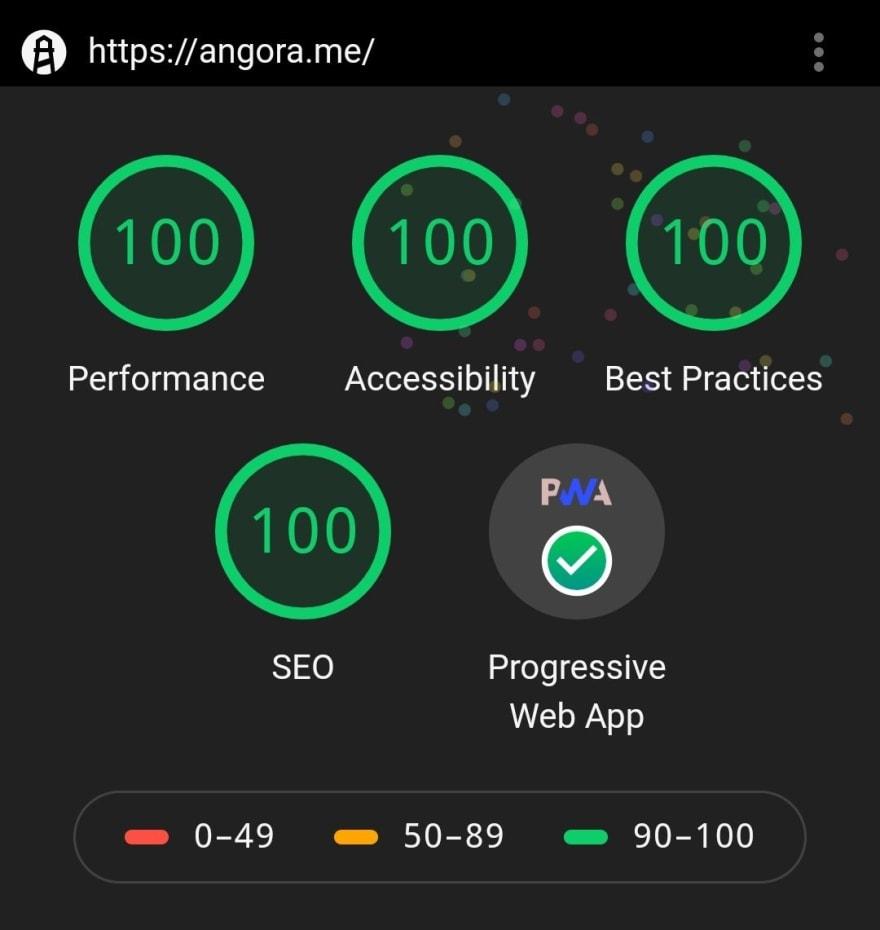 Bayu Angora Website