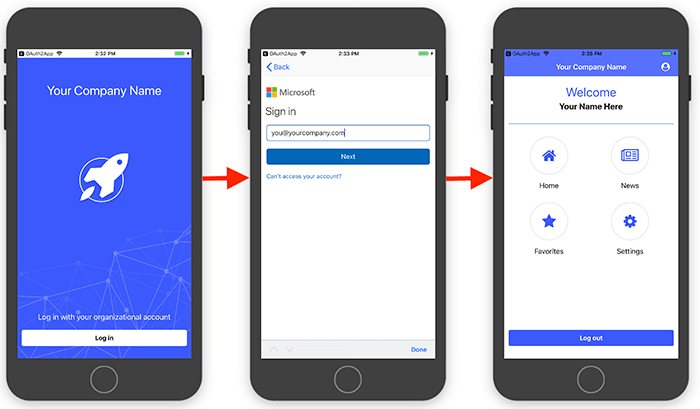 enterprise authentication with nativescript sidekick