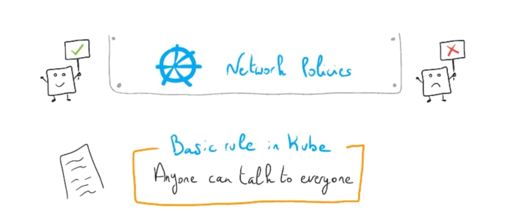 Cover image for Understanding Kubernetes: part 18 – Network Policies