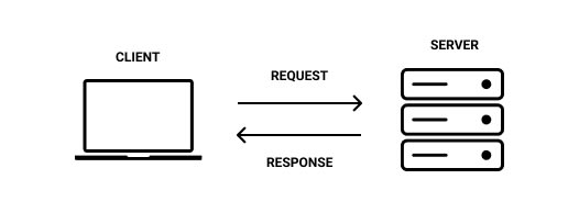 Laptop as a client  communicating with a server diagram