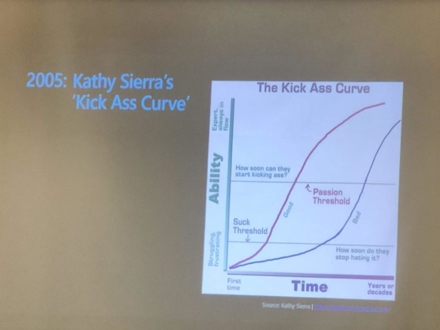 devmarketingsummit-curve