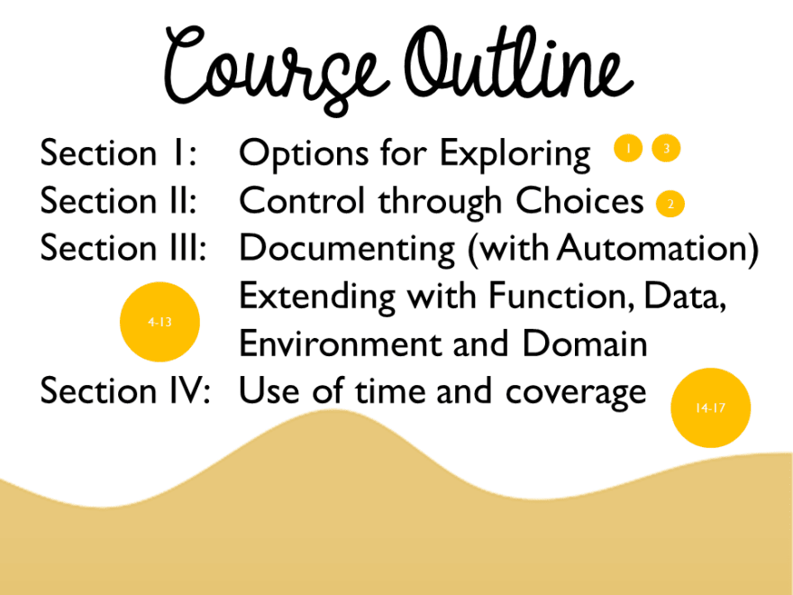 Course Outline, Condensed Version for Full Day Classroom