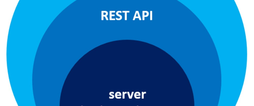 Cover image for Access Docker Using Rest API