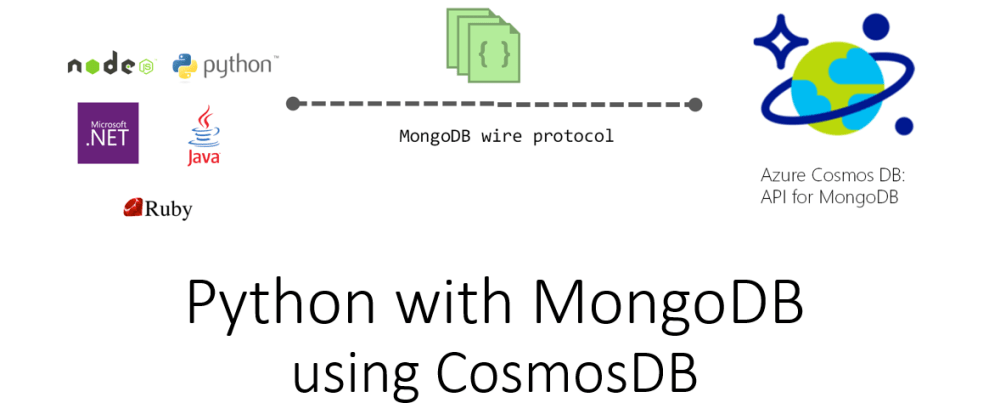 Cover image for Python with CosmosDB for MongoDB API – Insert in Details