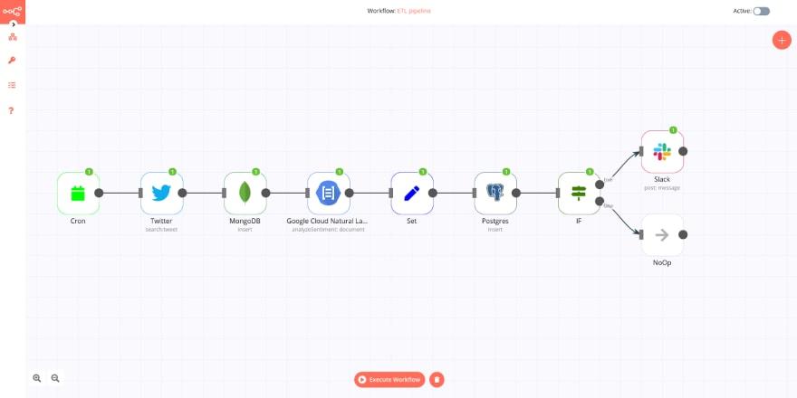 n8n workflow