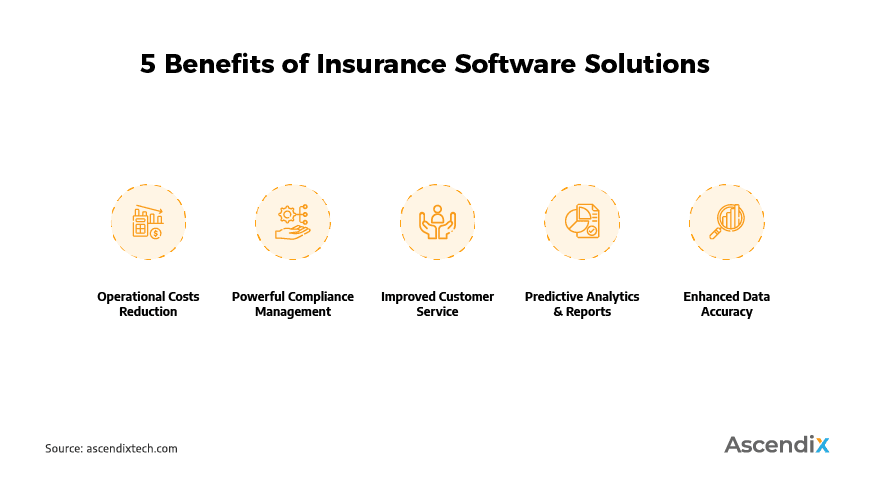 Insurance Software Benefits