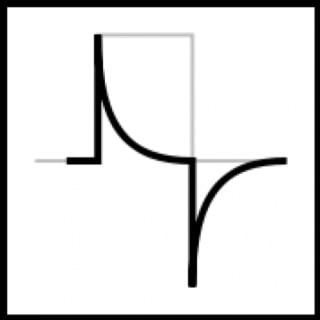 residuum profile
