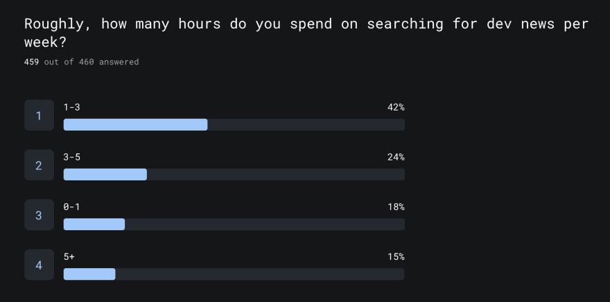 Q8 - Survey Result