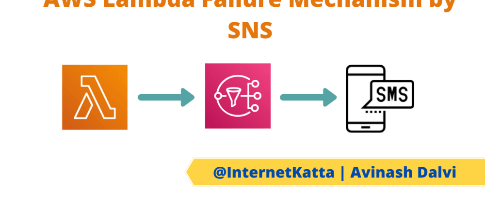 Cover image for AWS Lambda monitoring mechanism using SNS