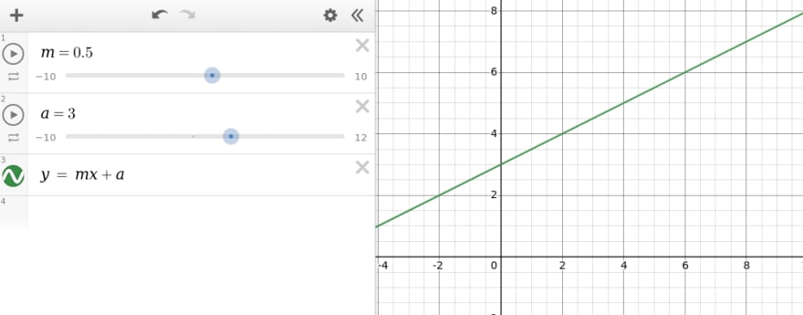Desmos showing a single line.