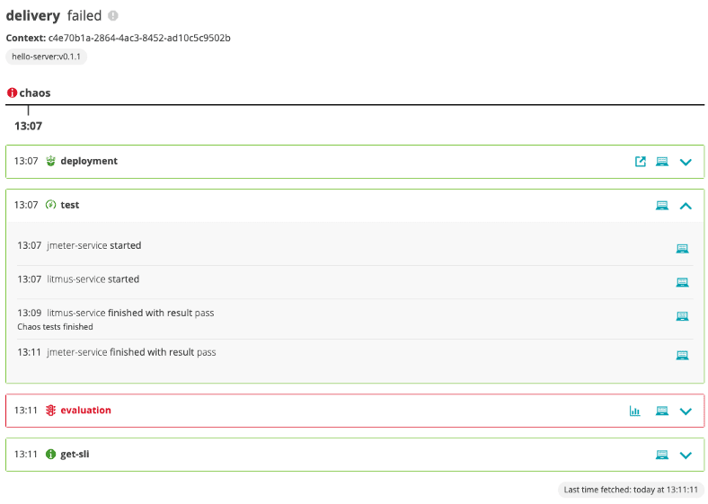 First delivery and evaluation with a failed evaluation<br>