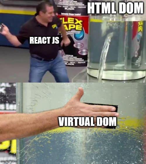 Virtual DOM Replacing DOM using React