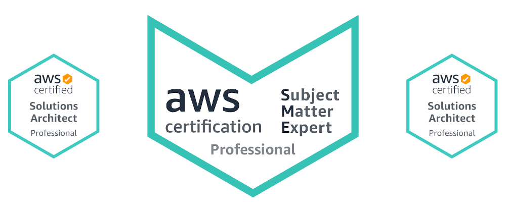 Cover image for A year as AWS certification SME.
