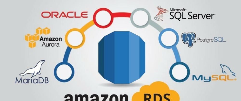 Cover image for Setting up your own High Availability managed WordPress hosting using Amazon RDS