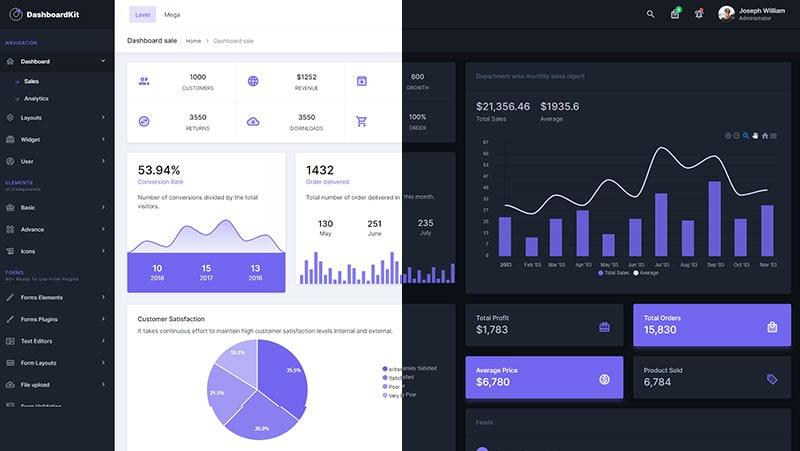 DashboardKit - Open-source Bootstrap 5 dashboard template