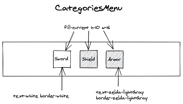 Categories menu