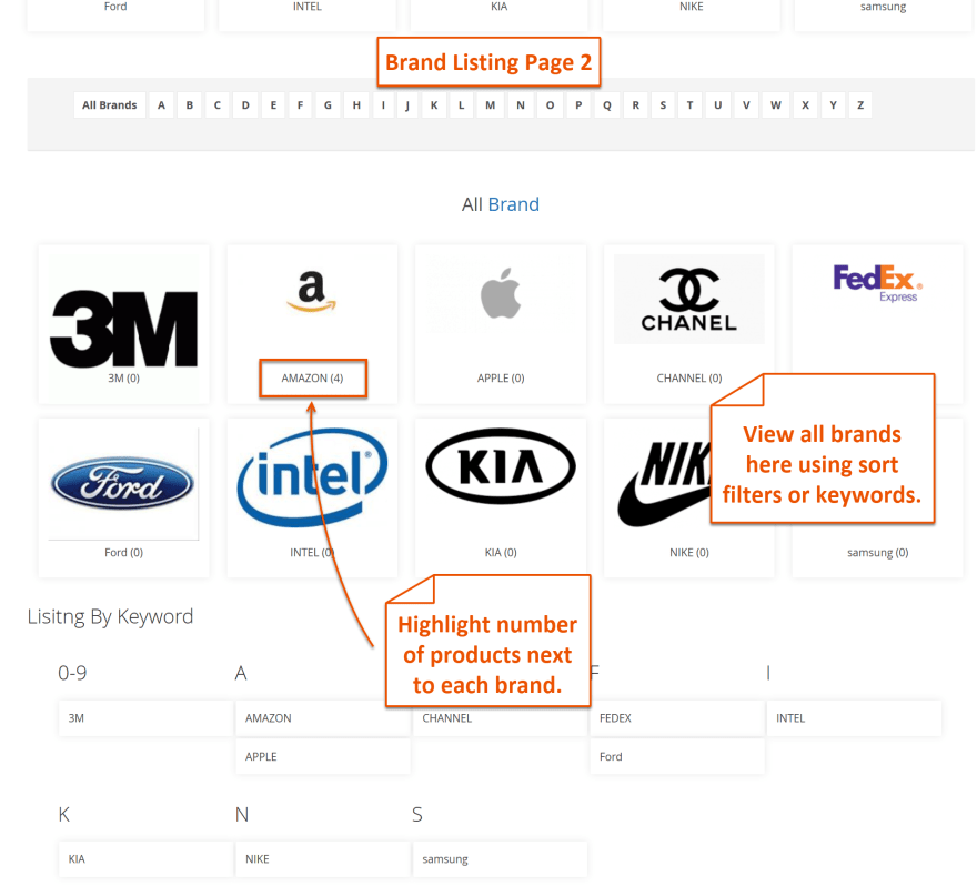 Brands listing page