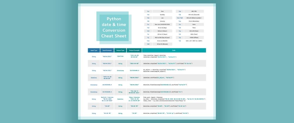Cover image for Python date & time conversion CheatSheet