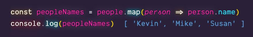 Map loop