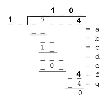 The first division problem, partially solved.