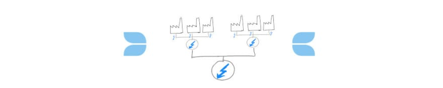 electricity lines going to different factories