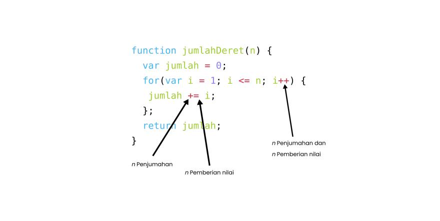 contoh_1.2