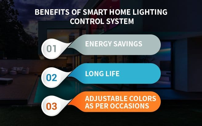 benefits-of-using-smart-lighting