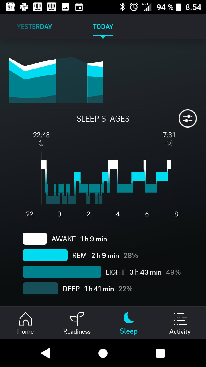 Oura screenshot