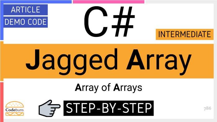 C# Jagged Array(Array of Arrays