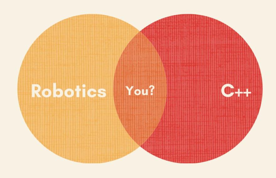Venn Diagram of C++ and Robotics