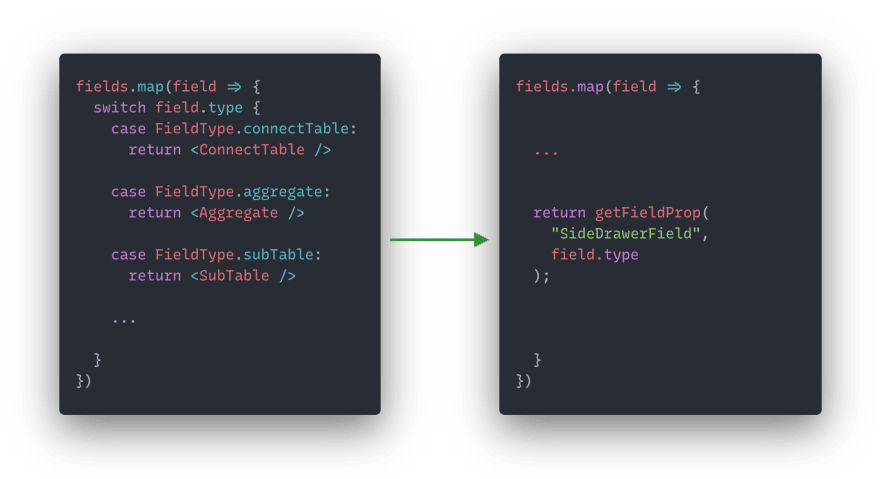Example of the significant amount of code we were able to reduce with the new code structure