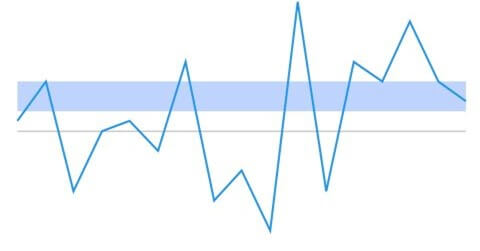 Sparkline chart with plot band