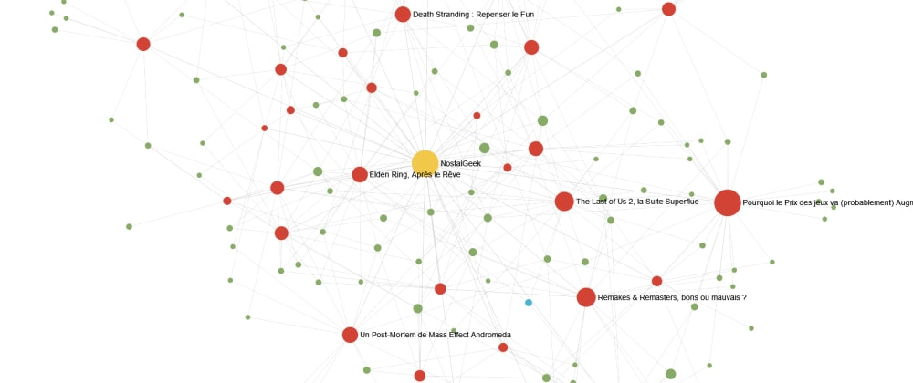 Cover image for Telescope - Open source Graph documentation