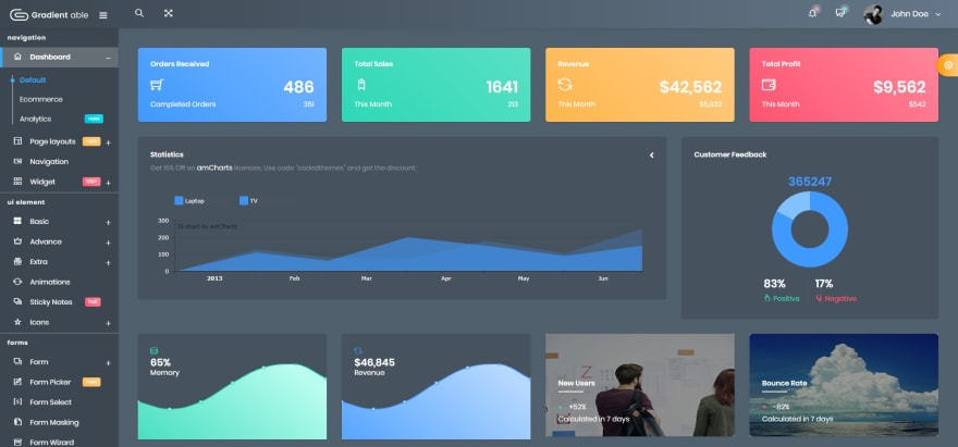 Gradient able bootstrap admin dashboard