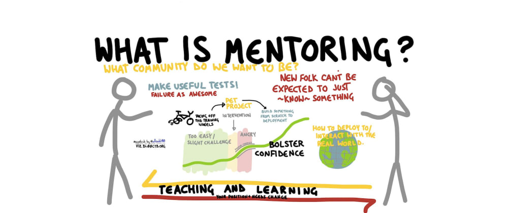 Cover image for Why it's Tough to Be a Mentor