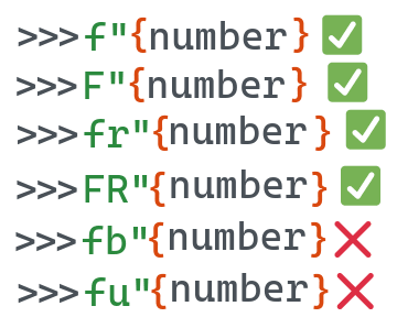73 Examples to Help You Master Python's f-strings