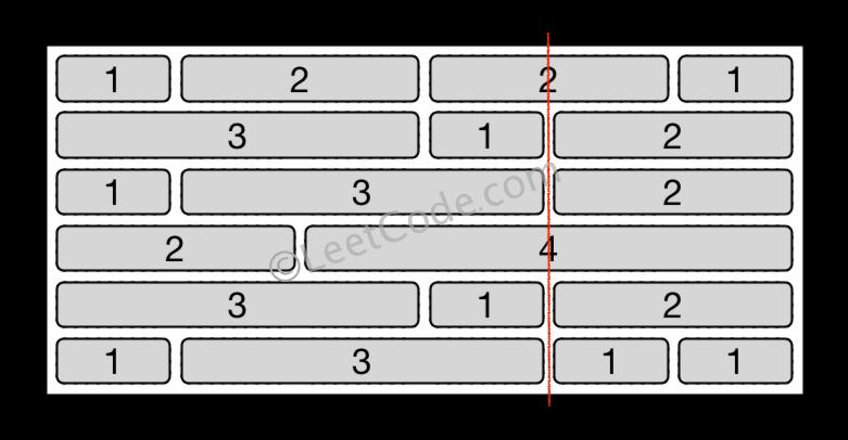 Example Visual