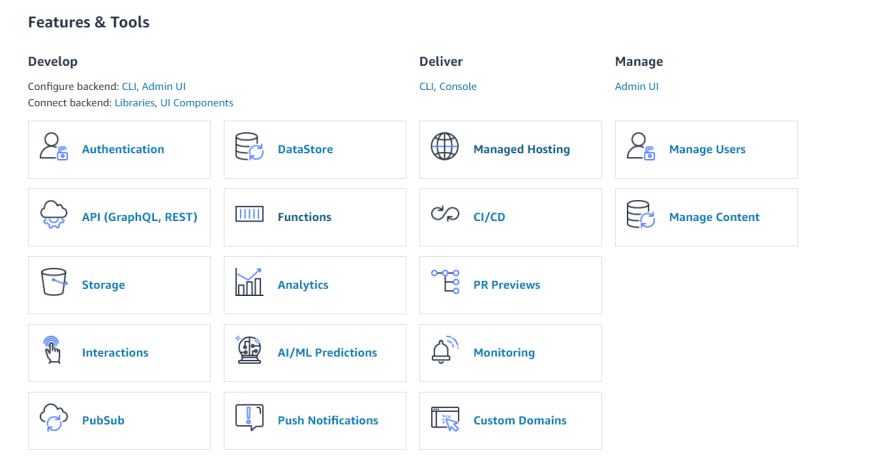 Features of AWS Amplify