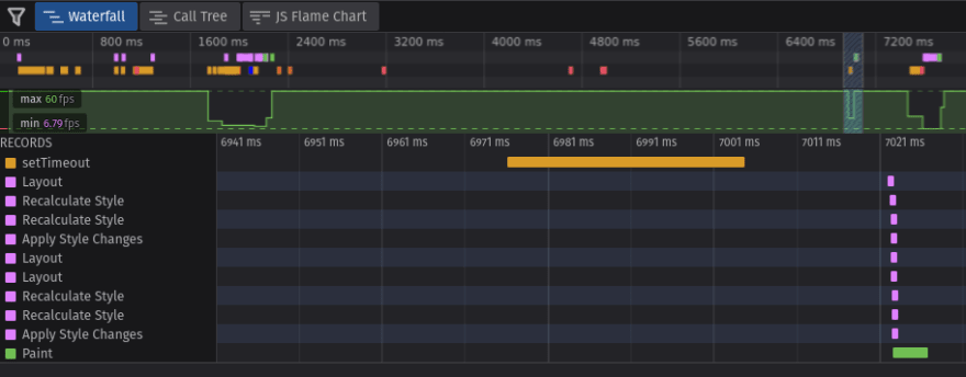 Screenshot from Firefox's performance DevTools zoomed in on the timeline where test case 1 ran.