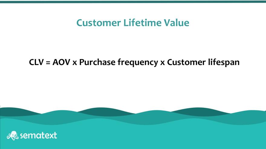 customer lifetime value formulara