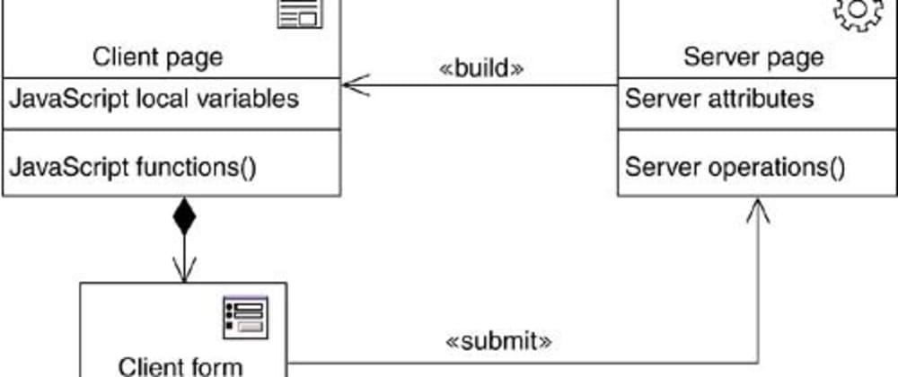 Cover image for Do you use UML to model complex web applications?