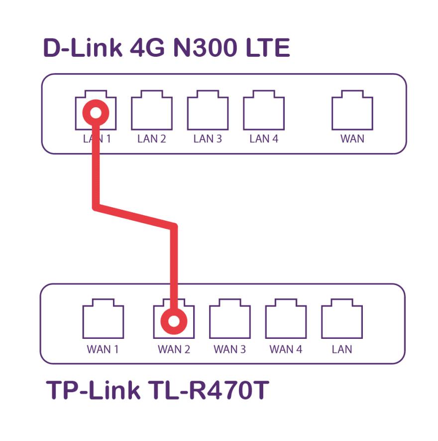 Esquema conexión 1