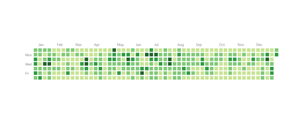 Cover image for Autofill your GitHub contribution graph