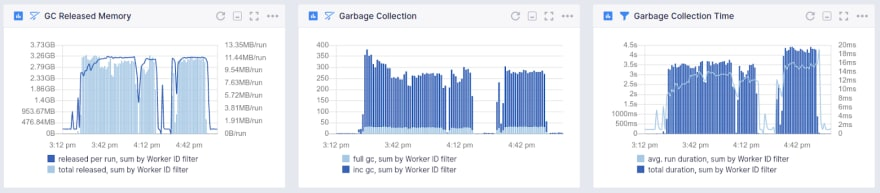 garbage collection metrics