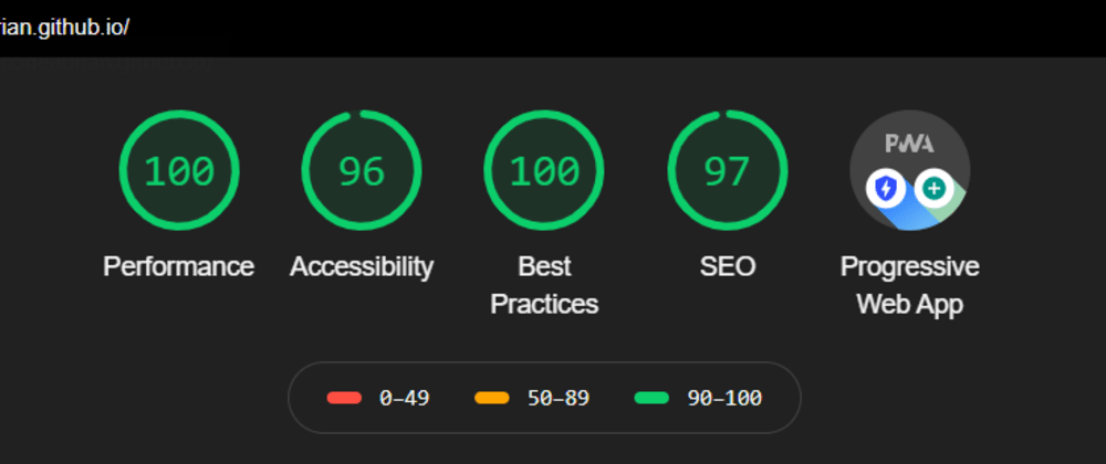 Cover image for Improving website performance by eliminating render-blocking CSS and JavaScript