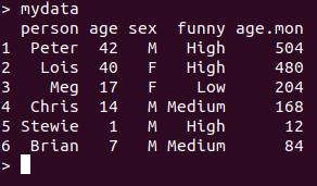 mydata Data Frame